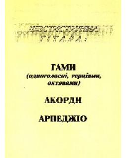 А.Бойко. Гаммы, аккорды, арпеджио.